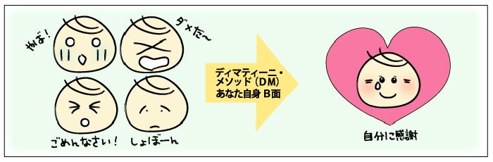 self-b